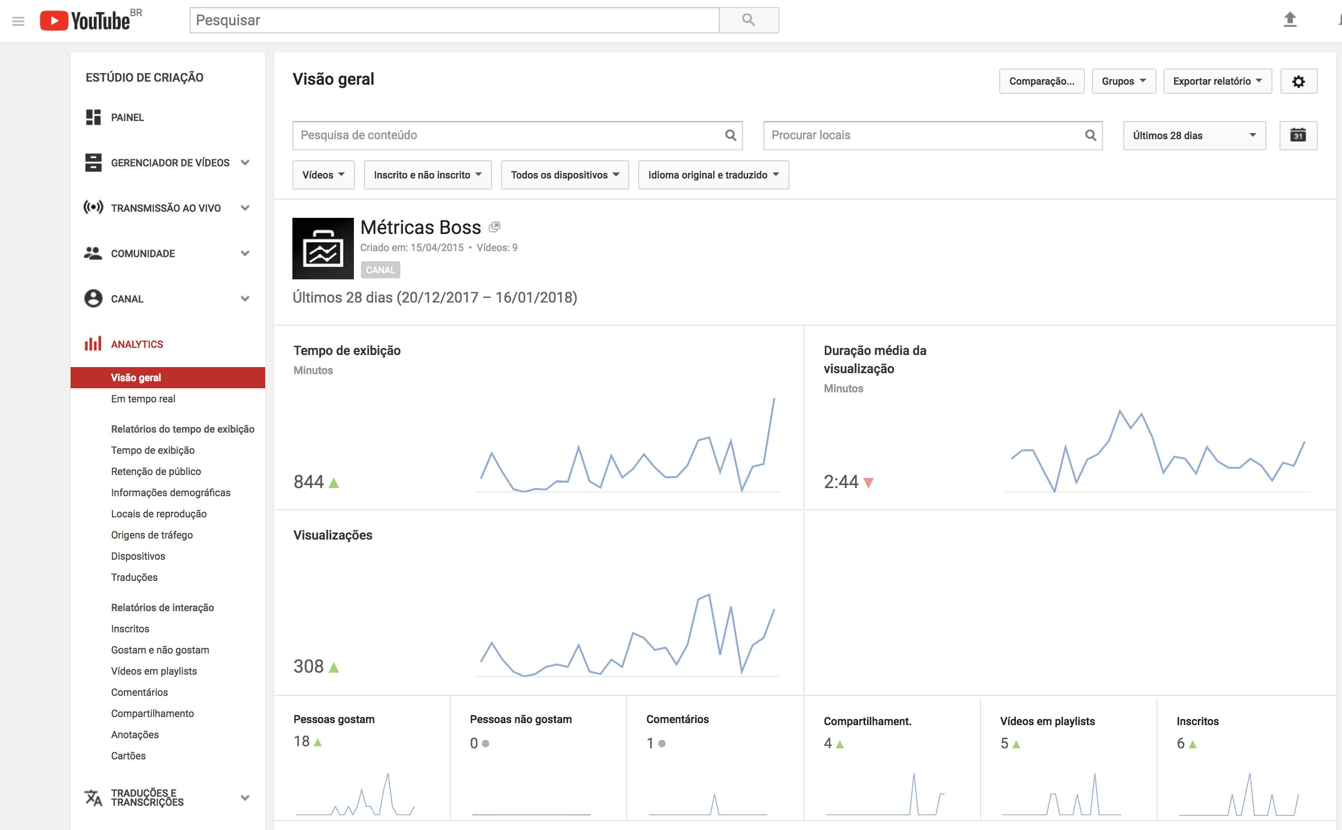 Visao-Geral-Youtube-Analytics.png