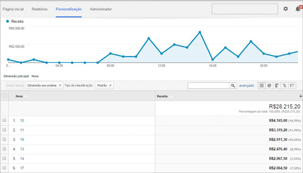 Web-analytics-1-1024x586 (1).png