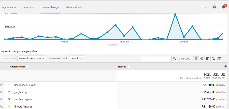 Wweb-analytics-1.1.png