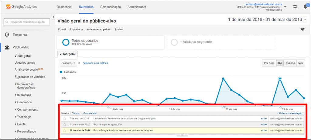 anotacoes-google-analytics-1024x462.png