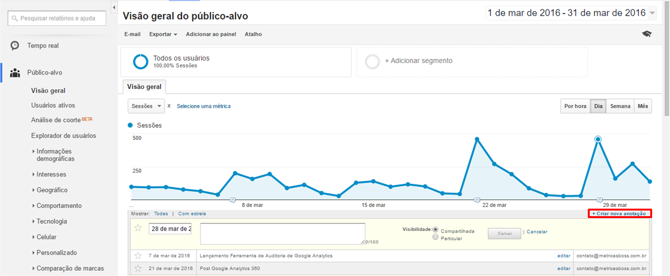 anotacoes-google-analytics-3.png