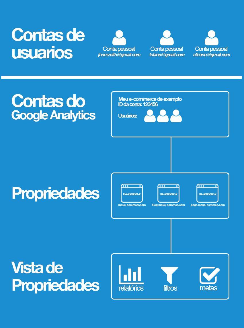como-funciona-o-google-analytics.jpg