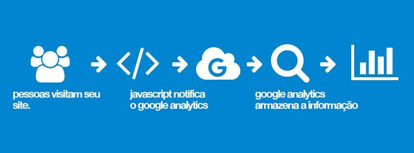 como-o-google-coleta-os-dados.jpg