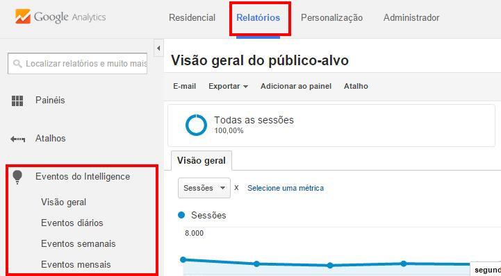 criando-alertas-no-google-analytics-1.png