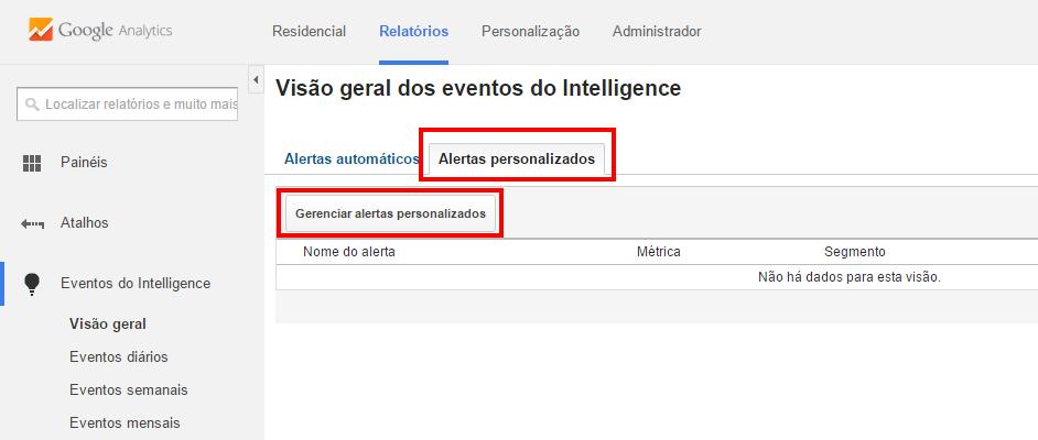 criando-alertas-no-google-analytics-2.png