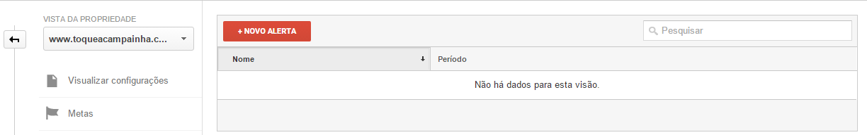 criando-alertas-no-google-analytics-3.png