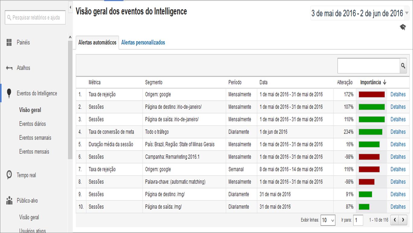 eventos-do-intelligence.png