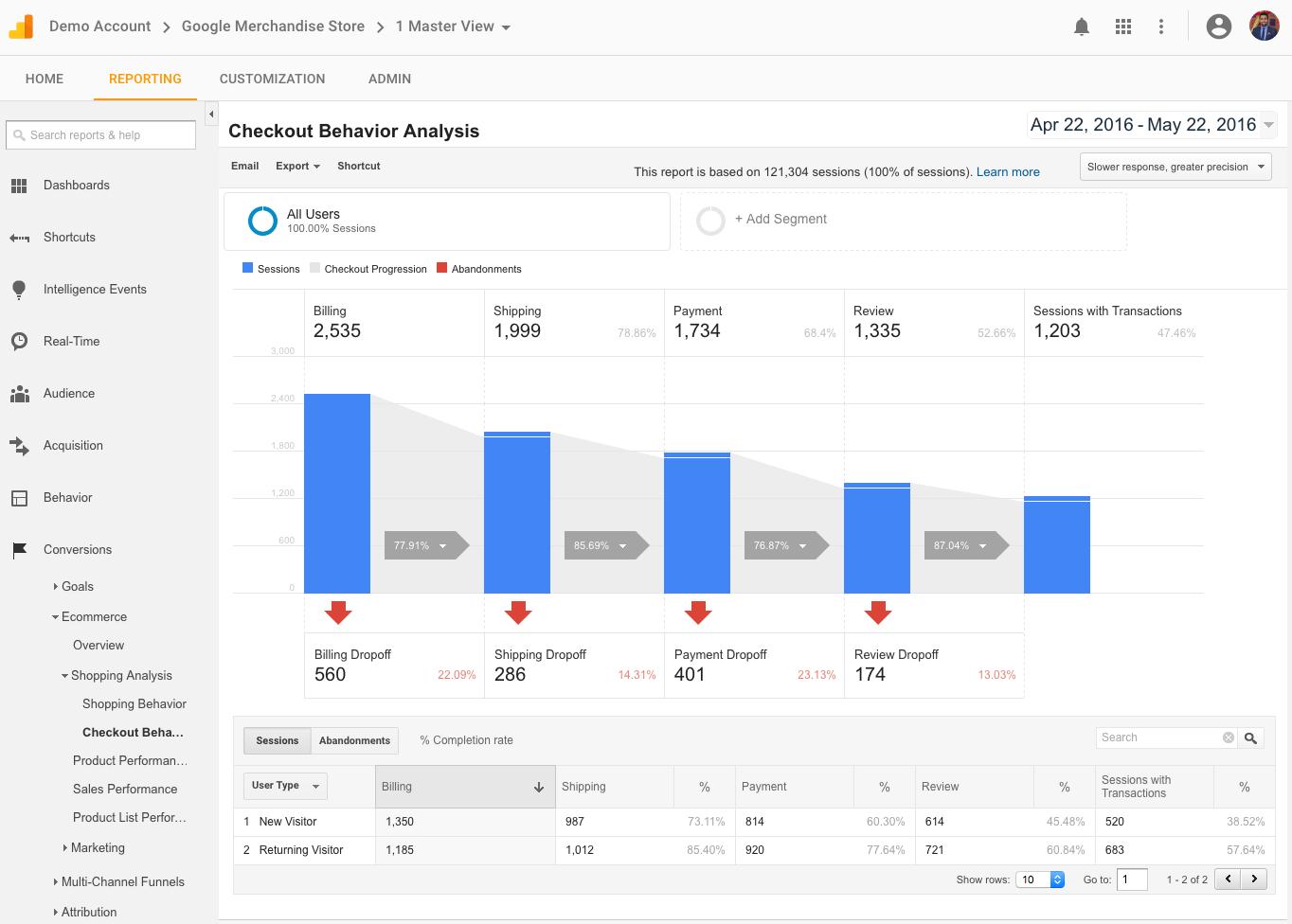 novidade-google-analytics-conta-demo.png