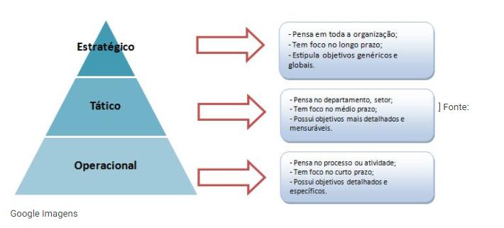 piramide. fonte. google imagens.png