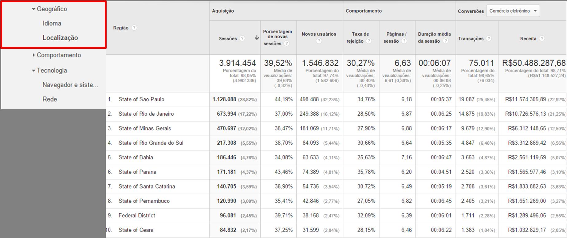 relatorio-de-geografia-do-google-analytics1.png