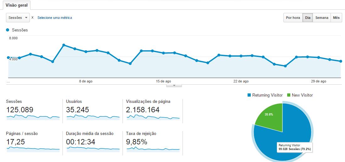 visao-geral-google-analytics.png
