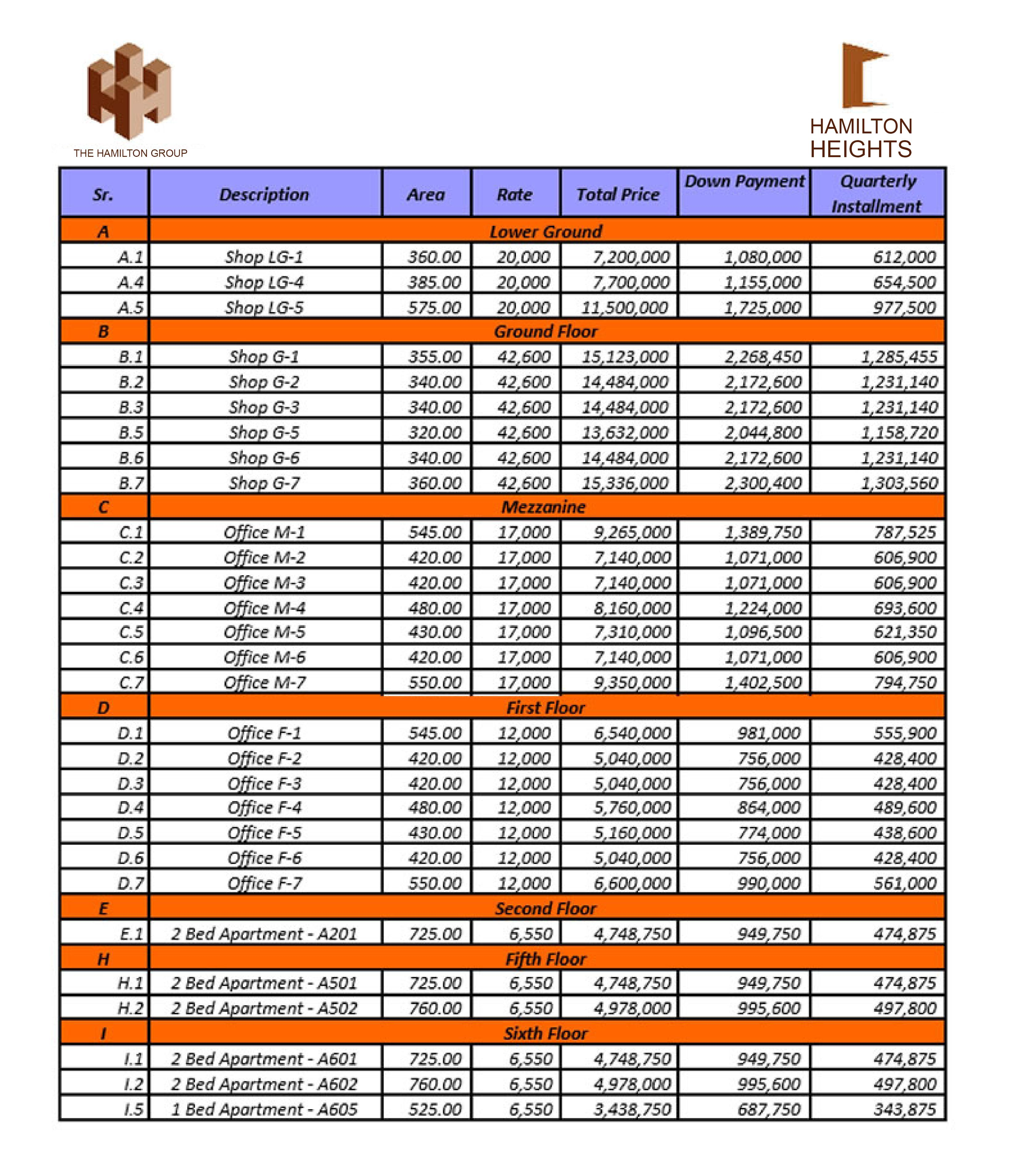 Hamilton Heights-Payment Plans