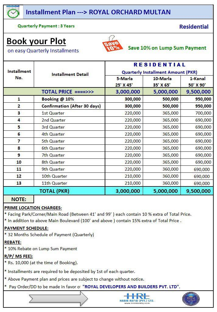 Royal Orchard Multan-Payment Plans