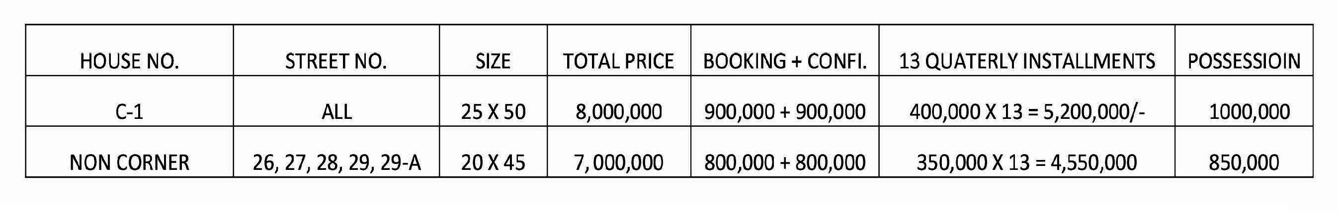 Capital Villas-Payment Plans
