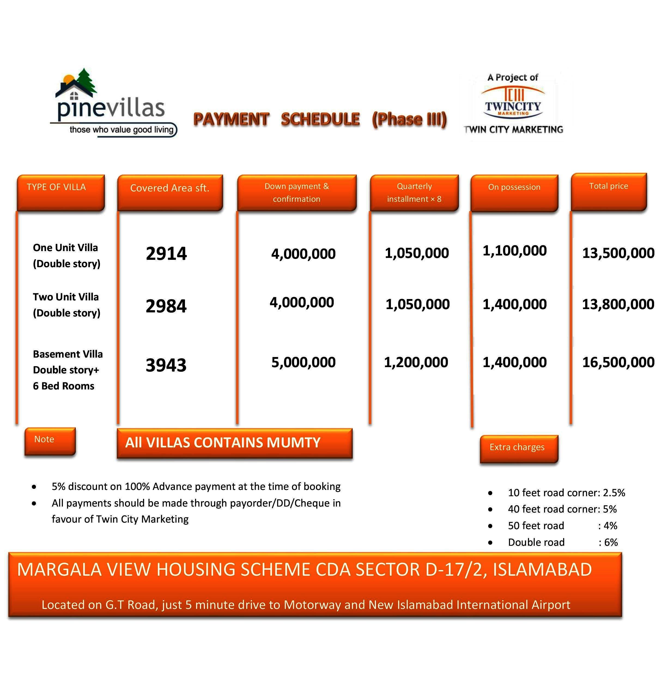 Pine Villas Phase-3-Payment Plans