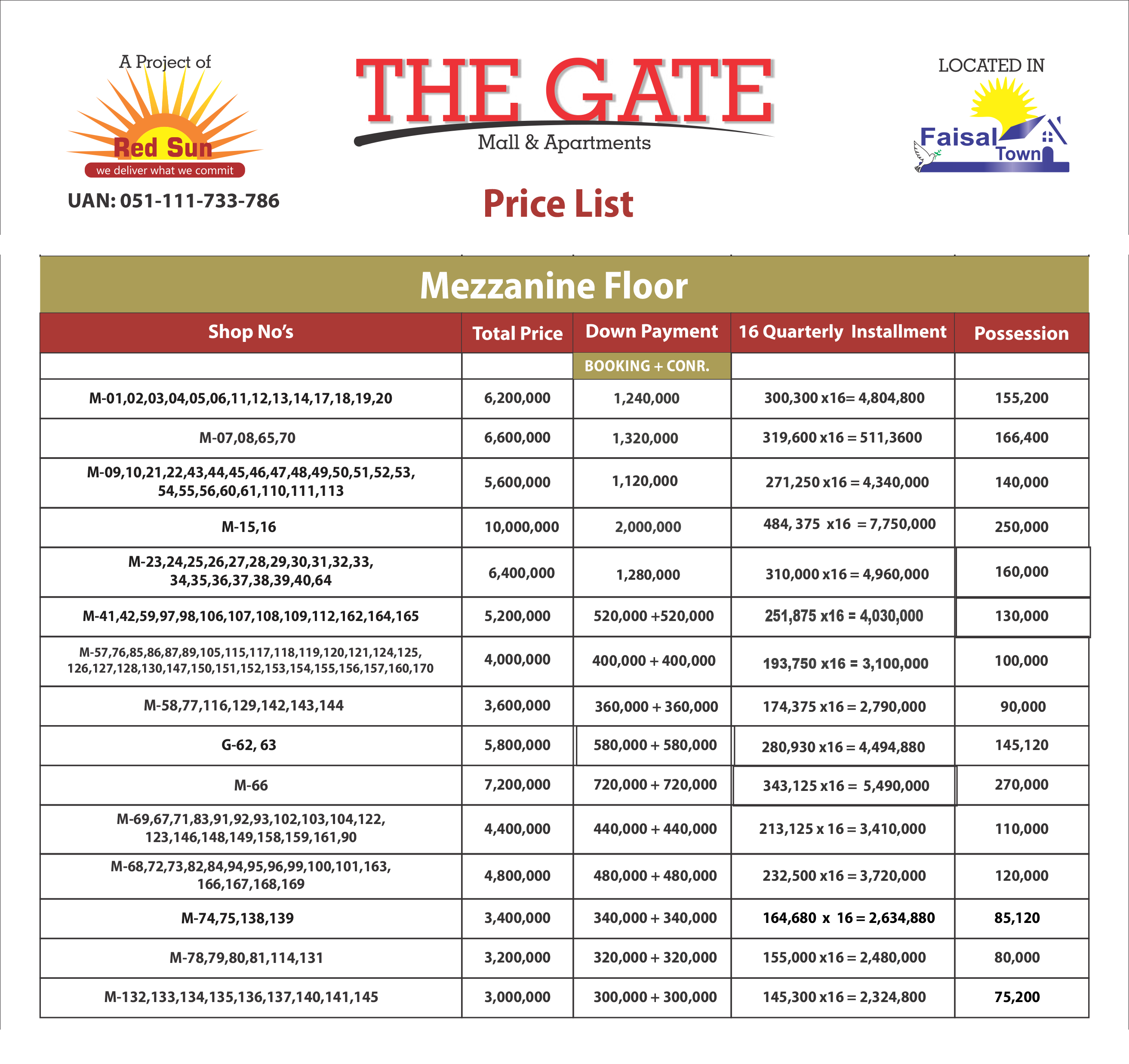 The Gate-Payment Plans