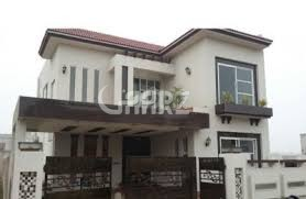 14 Marla House for Rent in Islamabad I-8/4