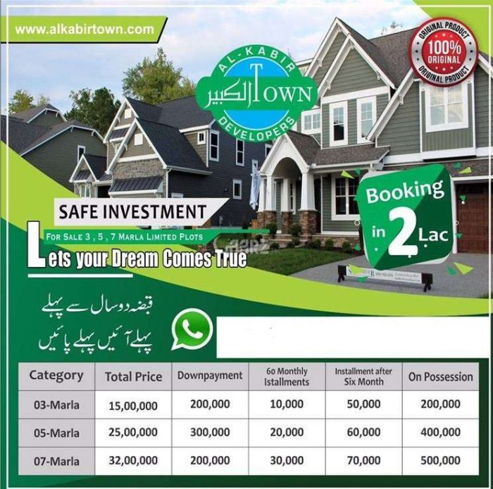 7 Marla Plot for Sale in Lahore Phase-2 Umer Block