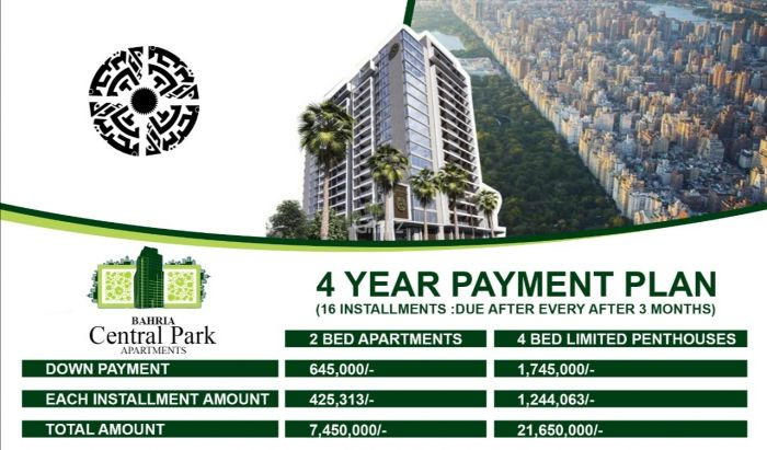1100 Square Feet Apartment for Sale in Karachi Central Park