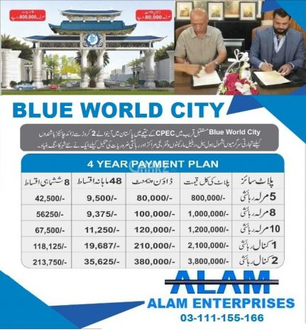 5 Marla Residential Land for Sale in Rawalpindi Blue World City