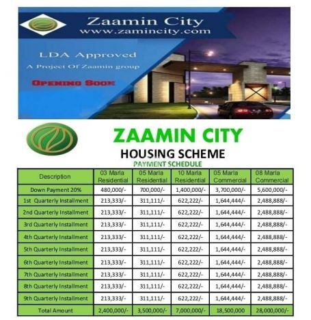 5 Marla Residential Land for Sale in Lahore Near Sabzi Mandi