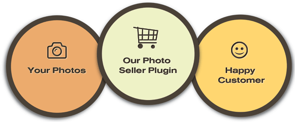 wp photo seller plugin summary
