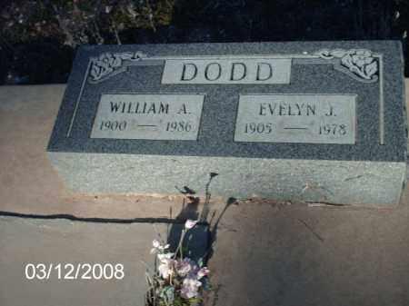 DODD, WILLIAM - Gila County, Arizona   WILLIAM DODD - Arizona Gravestone Photos