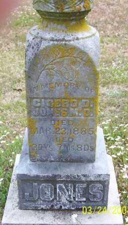 JONES, CISERO D. - Conway County, Arkansas | CISERO D. JONES - Arkansas Gravestone Photos