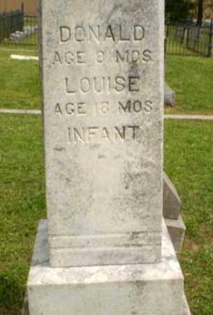 MUSE, LOUISE - Craighead County, Arkansas | LOUISE MUSE - Arkansas Gravestone Photos
