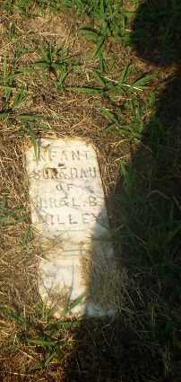 WILLEY, INFANT SON - Craighead County, Arkansas | INFANT SON WILLEY - Arkansas Gravestone Photos