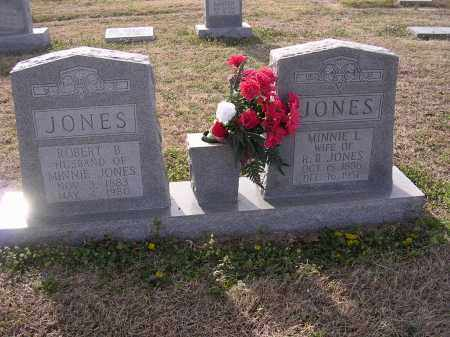 JONES, MINNIE L - Cross County, Arkansas | MINNIE L JONES - Arkansas Gravestone Photos