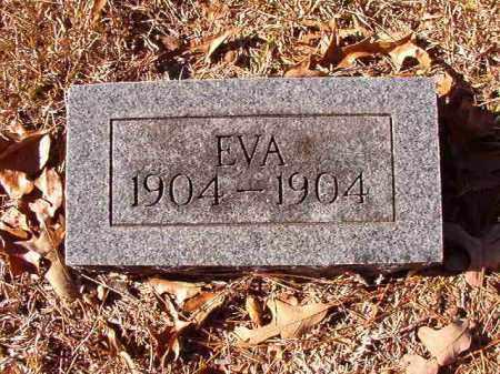 WETHERINGTON, EVA - Dallas County, Arkansas   EVA WETHERINGTON - Arkansas Gravestone Photos