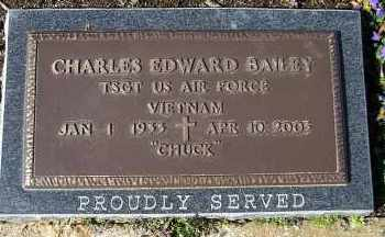BAILEY (VETERAN VIET), CHARLES EDWARD - Faulkner County, Arkansas | CHARLES EDWARD BAILEY (VETERAN VIET) - Arkansas Gravestone Photos