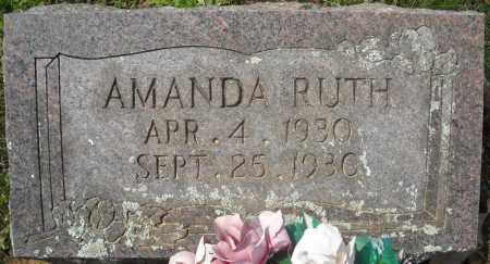 RUTH, AMANDA - Faulkner County, Arkansas   AMANDA RUTH - Arkansas Gravestone Photos
