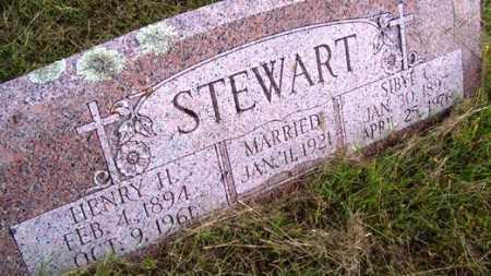 MILAM STEWART, SIBYL CLEO - Franklin County, Arkansas | SIBYL CLEO MILAM STEWART - Arkansas Gravestone Photos