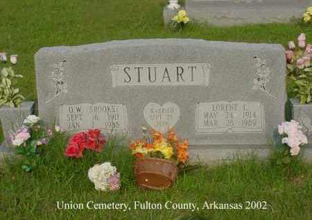 STUART, O. W. - Fulton County, Arkansas | O. W. STUART - Arkansas Gravestone Photos