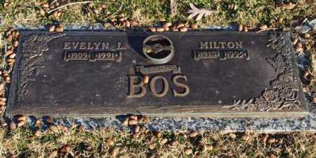 BOS, MILTON - Garland County, Arkansas | MILTON BOS - Arkansas Gravestone Photos