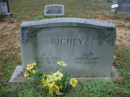 "RICHEY, RUFUS GIDEON ""GID"" - Lawrence County, Arkansas 