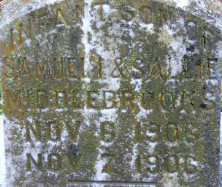 MIDDLEBROOKS, INFANT SON - Little River County, Arkansas | INFANT SON MIDDLEBROOKS - Arkansas Gravestone Photos