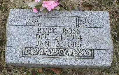 ROSS, RUBY - Logan County, Arkansas | RUBY ROSS - Arkansas Gravestone Photos