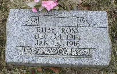 ROSS, RUBY - Logan County, Arkansas   RUBY ROSS - Arkansas Gravestone Photos