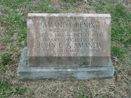 PENIX, AMANDA - Marion County, Arkansas | AMANDA PENIX - Arkansas Gravestone Photos