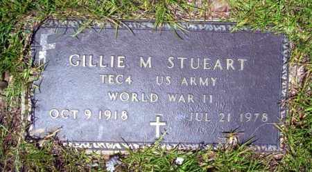 STUEART  (VETERAN WWII), GILLIE M - Nevada County, Arkansas | GILLIE M STUEART  (VETERAN WWII) - Arkansas Gravestone Photos