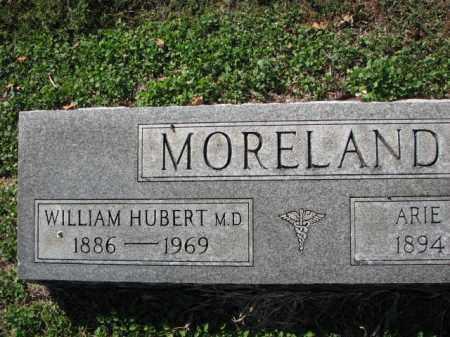 HUBERT, M.D., WILLIAM HUBERT - Poinsett County, Arkansas   WILLIAM HUBERT HUBERT, M.D. - Arkansas Gravestone Photos