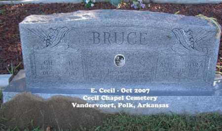 BRUCE, GILES H. - Polk County, Arkansas | GILES H. BRUCE - Arkansas Gravestone Photos
