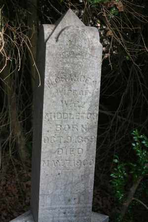 MIDDLETON, FLORANCE A. - Polk County, Arkansas | FLORANCE A. MIDDLETON - Arkansas Gravestone Photos