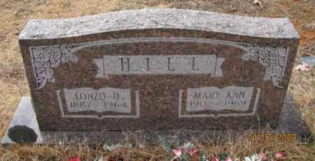 HILL, LONZO D. - Pope County, Arkansas | LONZO D. HILL - Arkansas Gravestone Photos