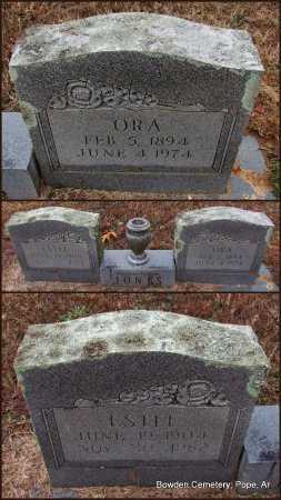 JONES, ESTLE - Pope County, Arkansas   ESTLE JONES - Arkansas Gravestone Photos
