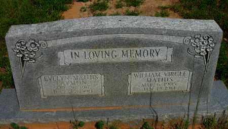 MATHIS, WILLIAM VIRGLE - Pope County, Arkansas | WILLIAM VIRGLE MATHIS - Arkansas Gravestone Photos