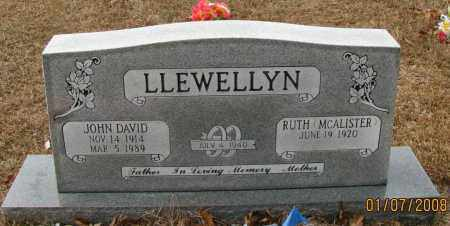 LLEWELLYN, JOHN DAVID - Pope County, Arkansas | JOHN DAVID LLEWELLYN - Arkansas Gravestone Photos